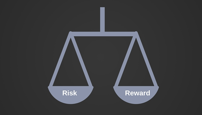 Risk Reward Scale